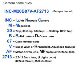 Hyper Series Camera