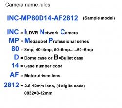 INC-MP Pro Series Camera